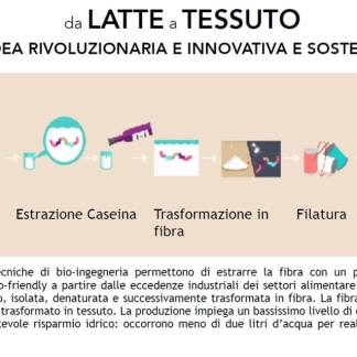 ostomypride-samia-kouider-intimo-stomizzate-fibra-di-latte